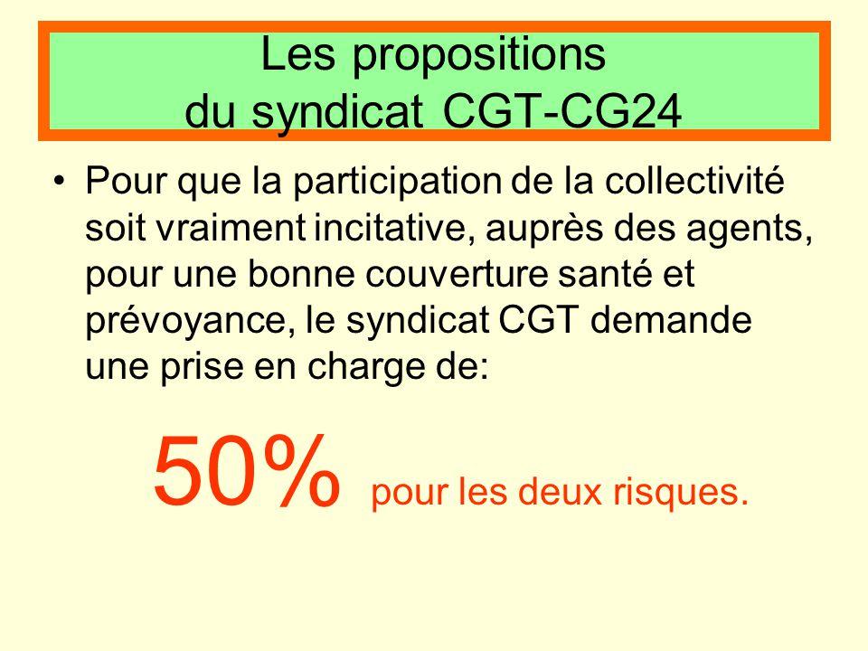 Les propositions du syndicat CGT-CG24 Pour que la participation de la collectivité soit vraiment incitative, auprès des agents, pour une bonne couvert