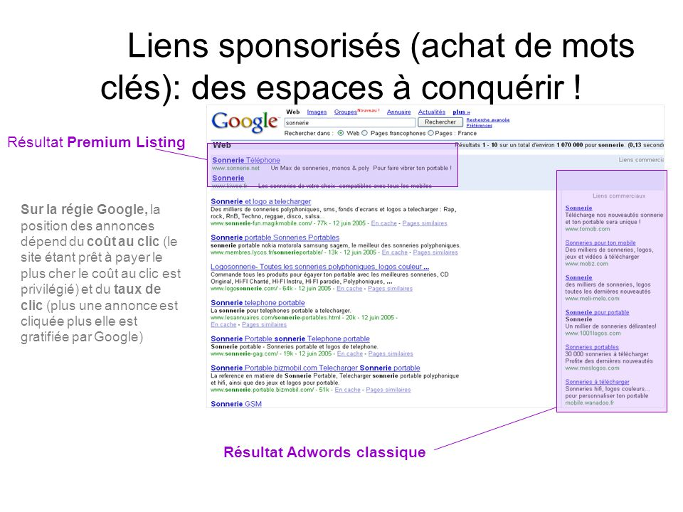 Liens sponsorisés (achat de mots clés): des espaces à conquérir .