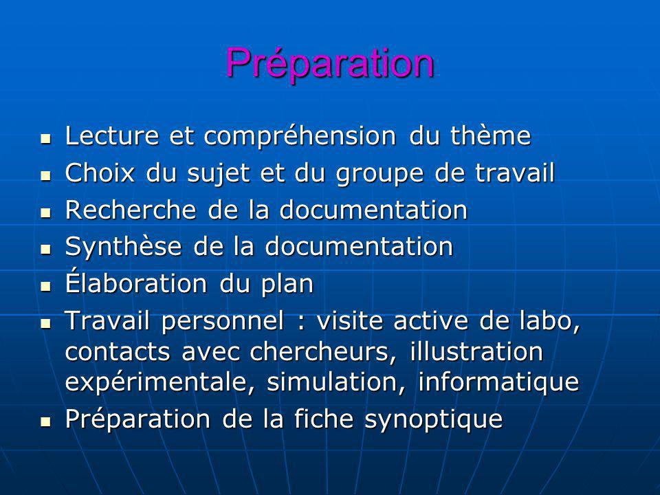 Préparation Lecture et compréhension du thème Lecture et compréhension du thème Choix du sujet et du groupe de travail Choix du sujet et du groupe de