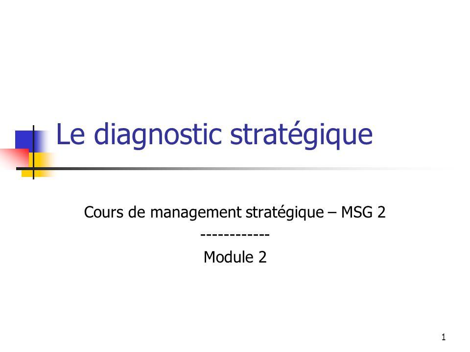 1 Le diagnostic stratégique Cours de management stratégique – MSG 2 ------------ Module 2