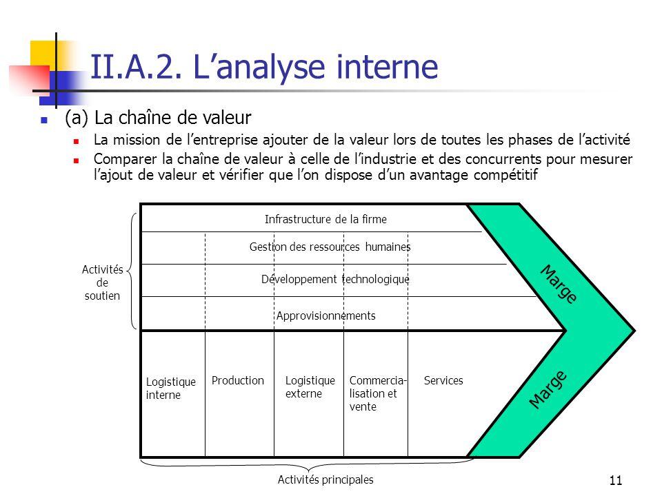11 II.A.2.