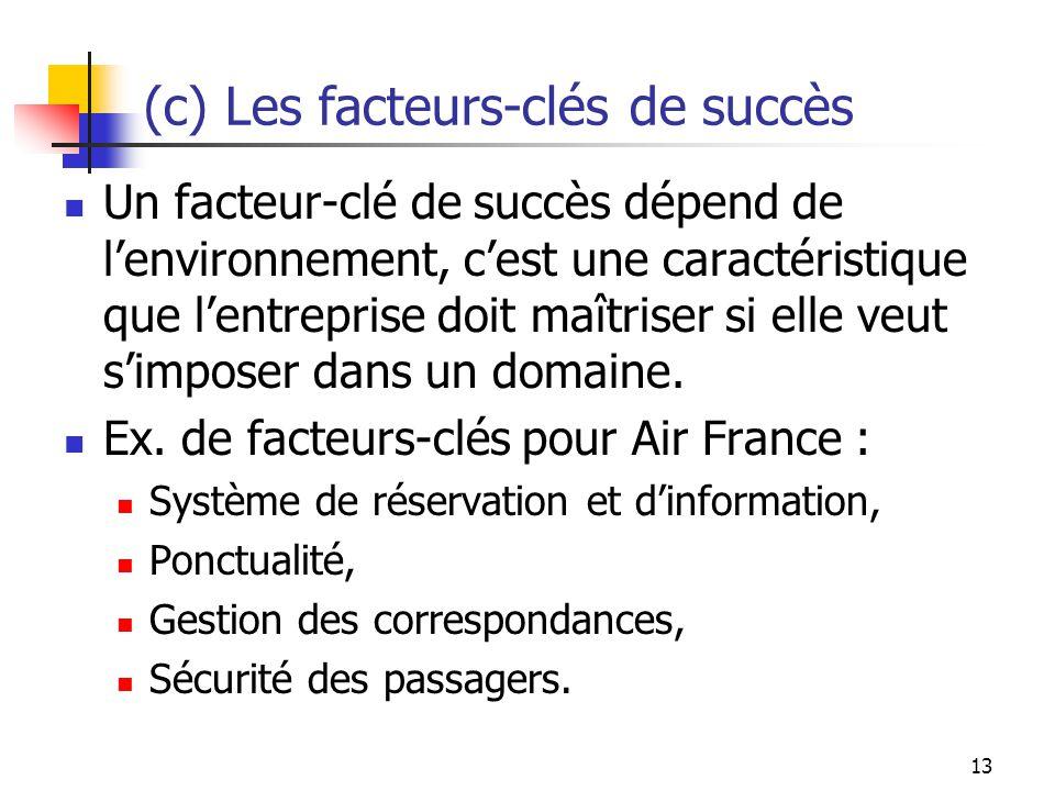 13 (c) Les facteurs-clés de succès Un facteur-clé de succès dépend de lenvironnement, cest une caractéristique que lentreprise doit maîtriser si elle veut simposer dans un domaine.