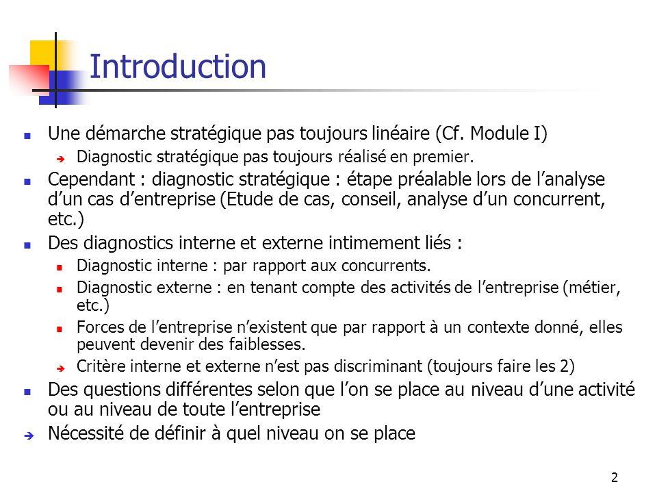 2 Introduction Une démarche stratégique pas toujours linéaire (Cf.