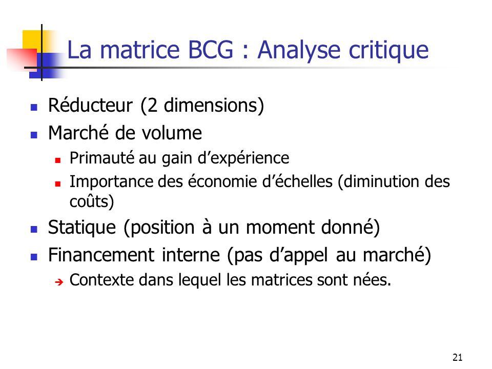 21 La matrice BCG : Analyse critique Réducteur (2 dimensions) Marché de volume Primauté au gain dexpérience Importance des économie déchelles (diminution des coûts) Statique (position à un moment donné) Financement interne (pas dappel au marché) Contexte dans lequel les matrices sont nées.