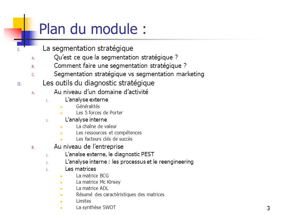 3 Plan du module : I.La segmentation stratégique A.