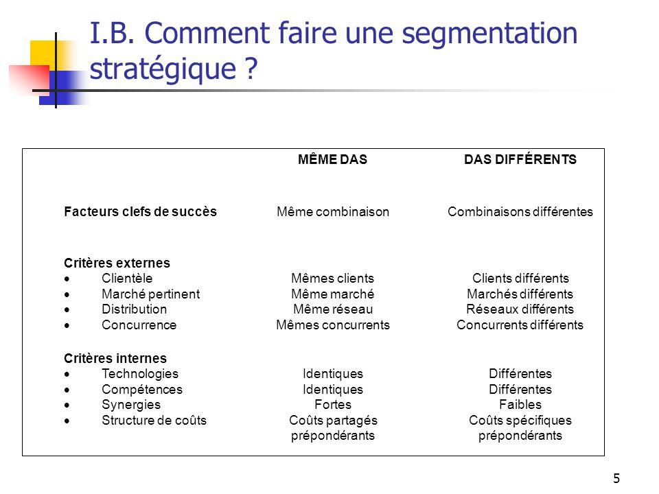 5 I.B.Comment faire une segmentation stratégique .