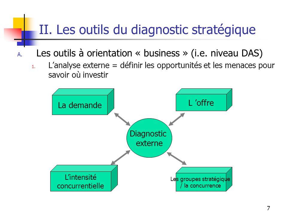 18 La matrice BCG : Flux financiers
