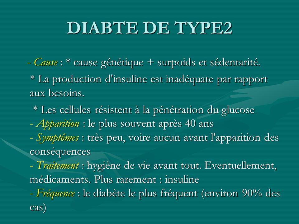 DIABTE DE TYPE2 - Cause : * cause génétique + surpoids et sédentarité. - Cause : * cause génétique + surpoids et sédentarité. * La production d'insuli