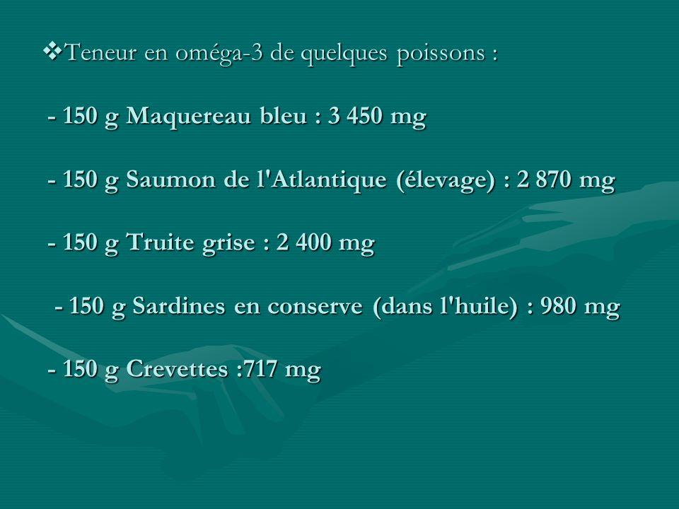 Teneur en oméga-3 de quelques poissons : - 150 g Maquereau bleu : 3 450 mg - 150 g Saumon de l'Atlantique (élevage) : 2 870 mg - 150 g Truite grise :