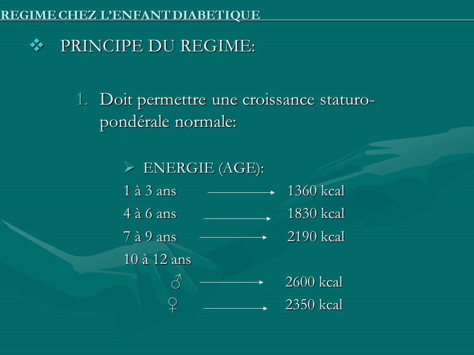 REGIME CHEZ LENFANT DIABETIQUE PRINCIPE DU REGIME: PRINCIPE DU REGIME: 1.Doit permettre une croissance staturo- pondérale normale: ENERGIE (AGE): ENER