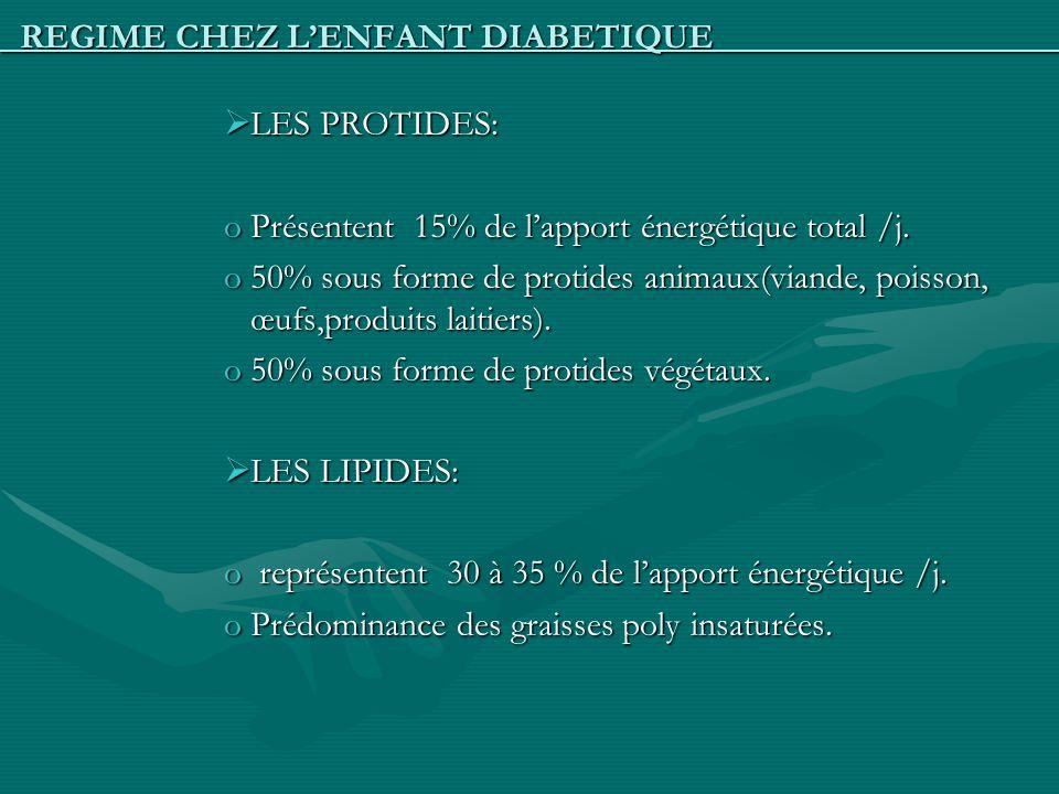 REGIME CHEZ LENFANT DIABETIQUE REGIME CHEZ LENFANT DIABETIQUE LES PROTIDES: LES PROTIDES: oPrésentent 15% de lapport énergétique total /j. o50% sous f