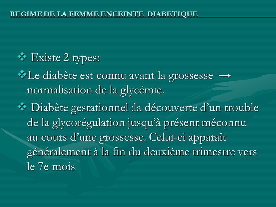 REGIME DE LA FEMME ENCEINTE DIABETIQUE Existe 2 types: Existe 2 types: Le diabète est connu avant la grossesse normalisation de la glycémie. Le diabèt