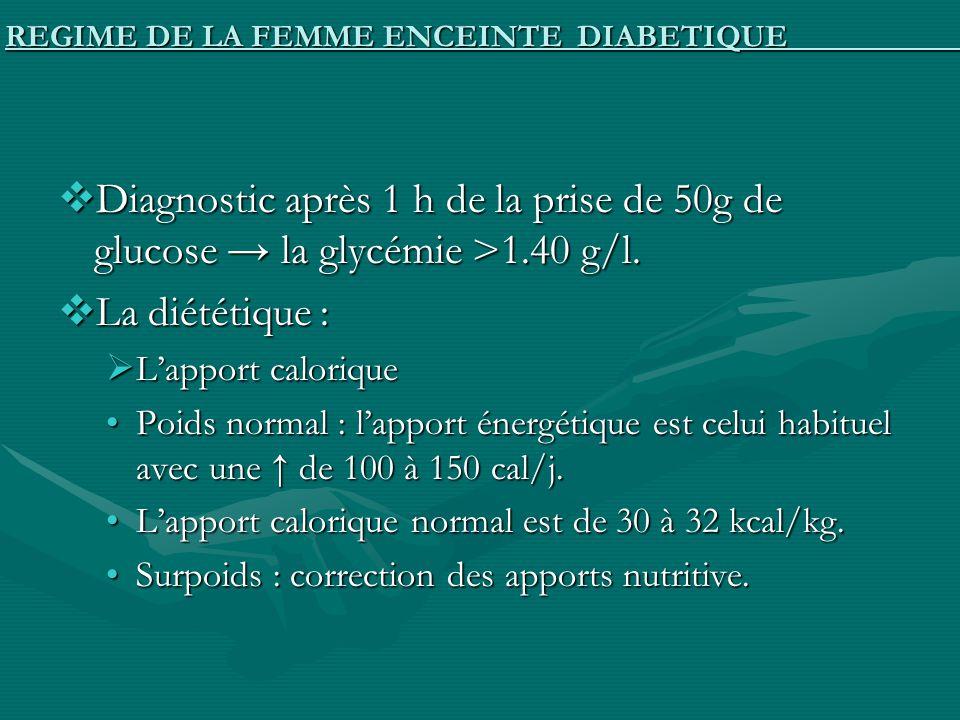 REGIME DE LA FEMME ENCEINTE DIABETIQUE Diagnostic après 1 h de la prise de 50g de glucose la glycémie >1.40 g/l. Diagnostic après 1 h de la prise de 5