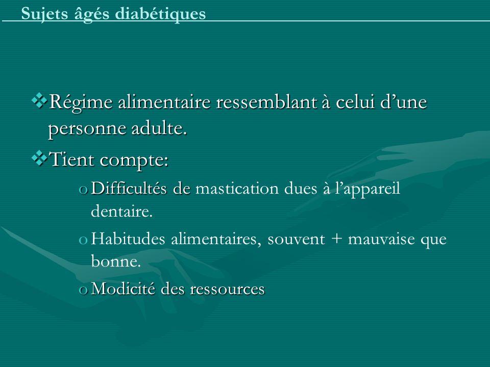Sujets âgés diabétiques Régime alimentaire ressemblant à celui dune personne adulte. Régime alimentaire ressemblant à celui dune personne adulte. Tien