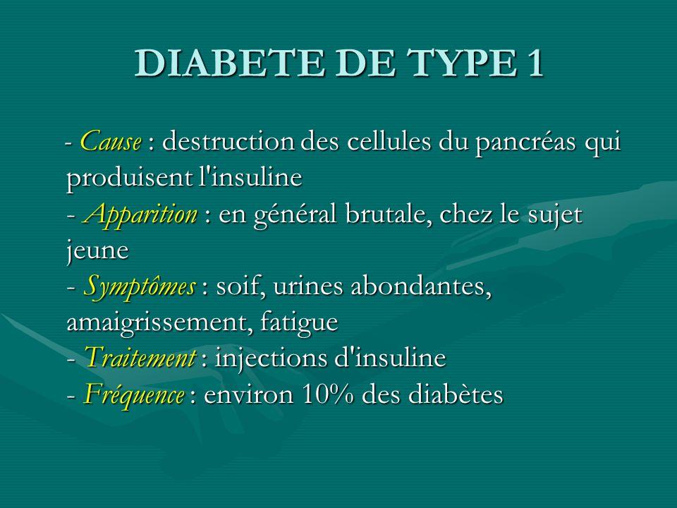 DIABETE DE TYPE 1 - Cause : destruction des cellules du pancréas qui produisent l'insuline - Apparition : en général brutale, chez le sujet jeune - Sy
