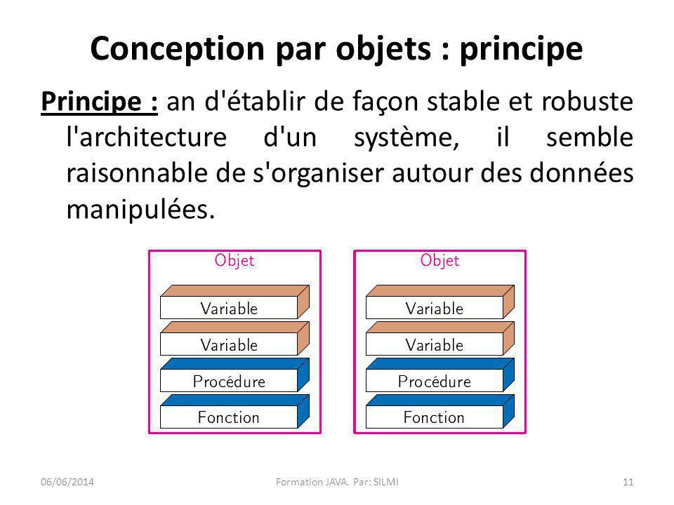 Conception par objets : principe Principe : an d établir de façon stable et robuste l architecture d un système, il semble raisonnable de s organiser autour des données manipulées.