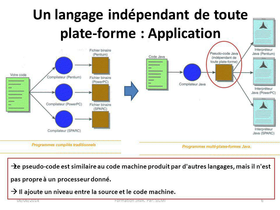 La machine virtuelle 06/06/2014Formation JAVA.
