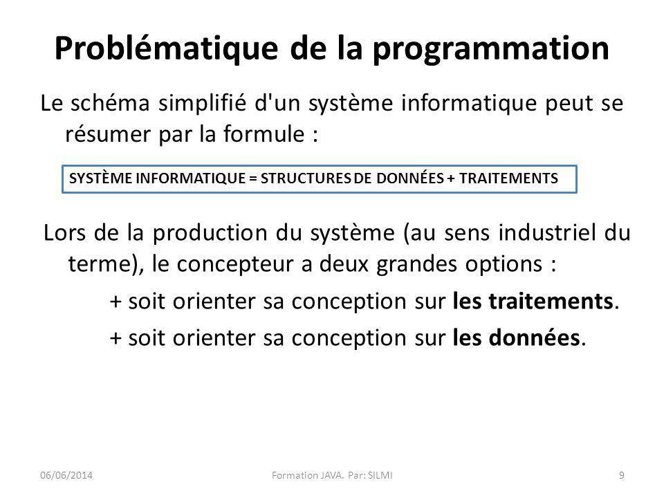 Problématique de la programmation Le schéma simplifié d un système informatique peut se résumer par la formule : 06/06/2014Formation JAVA.
