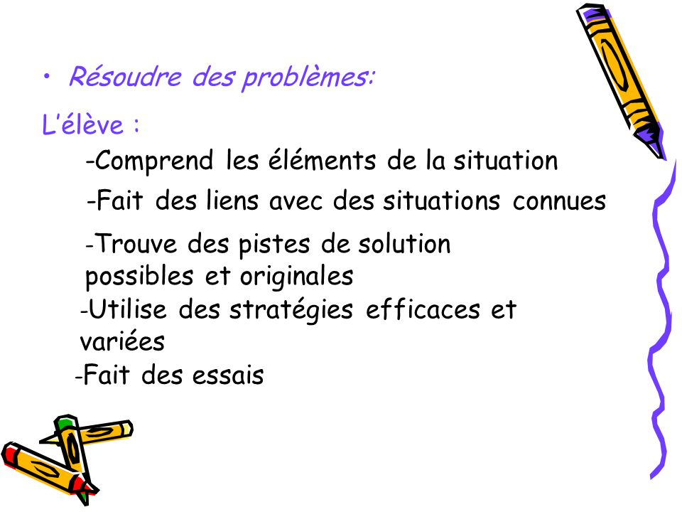 Résoudre des problèmes: Lélève : -Fait des liens avec des situations connues -Comprend les éléments de la situation - Trouve des pistes de solution po