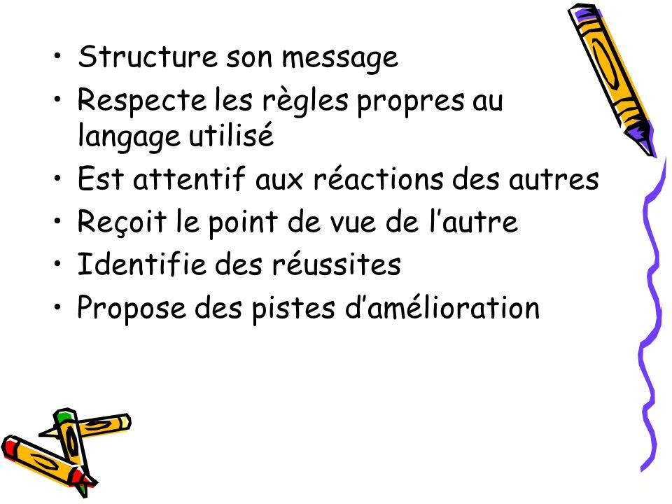 Structure son message Respecte les règles propres au langage utilisé Est attentif aux réactions des autres Reçoit le point de vue de lautre Identifie
