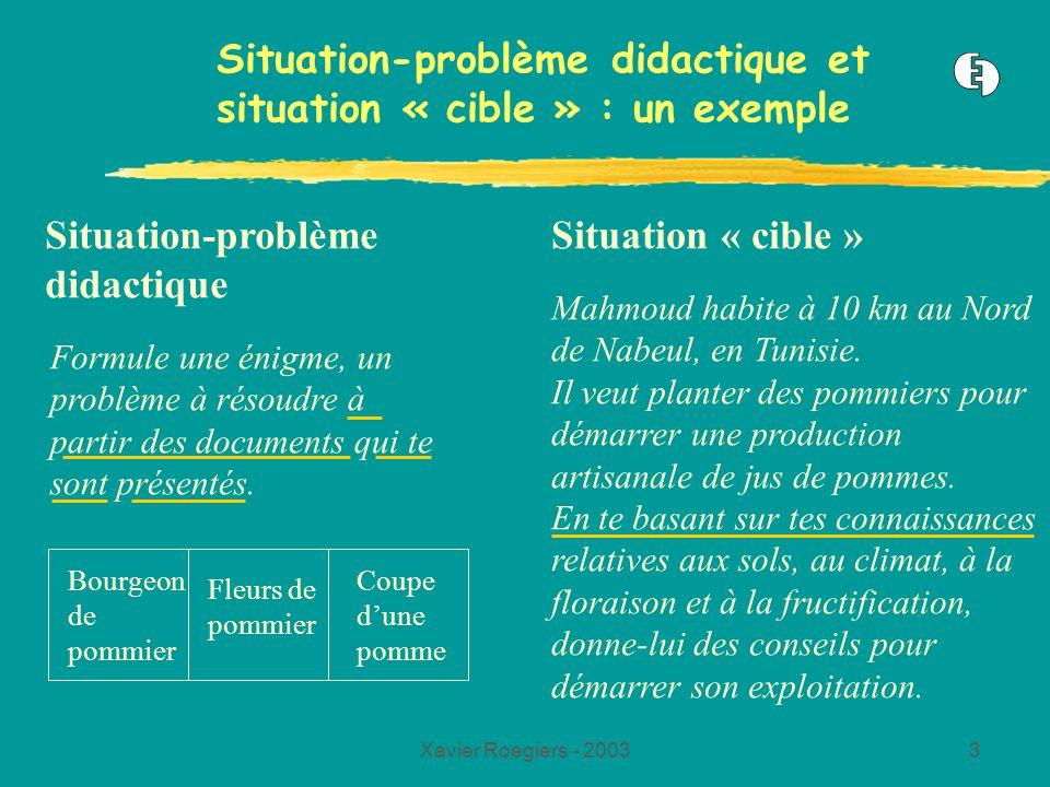 Xavier Roegiers - 20033 Situation-problème didactique et situation « cible » : un exemple Situation-problème didactique Situation « cible » Mahmoud habite à 10 km au Nord de Nabeul, en Tunisie.
