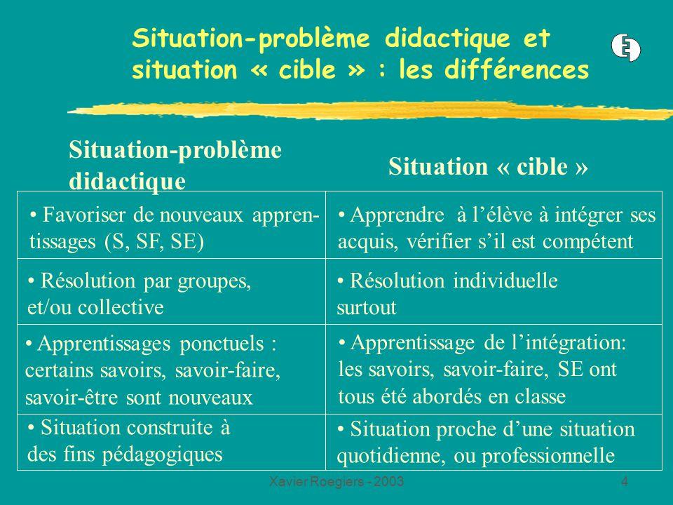 Xavier Roegiers - 20034 Situation-problème didactique et situation « cible » : les différences Situation-problème didactique Situation « cible » Favor