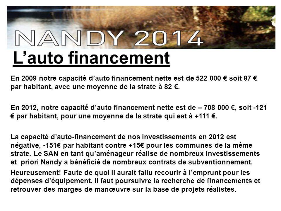 Lauto financement En 2009 notre capacité dauto financement nette est de 522 000 soit 87 par habitant, avec une moyenne de la strate à 82.