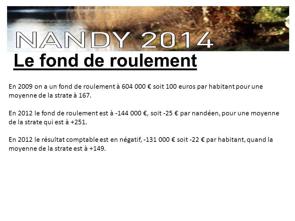 Le fond de roulement En 2009 on a un fond de roulement à 604 000 soit 100 euros par habitant pour une moyenne de la strate à 167.