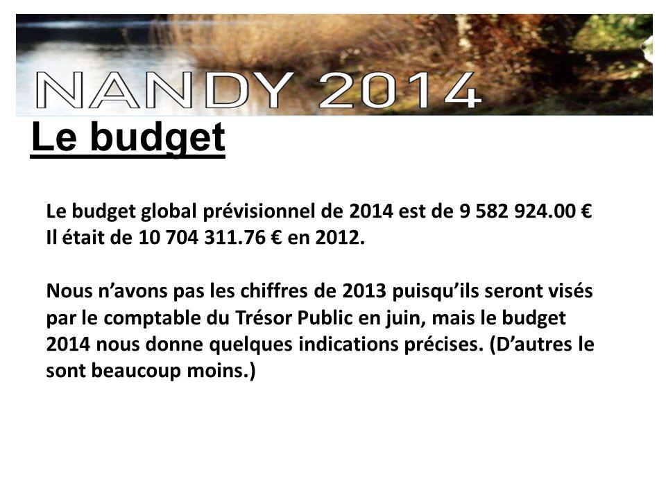 Le budget Le budget global prévisionnel de 2014 est de 9 582 924.00 Il était de 10 704 311.76 en 2012.
