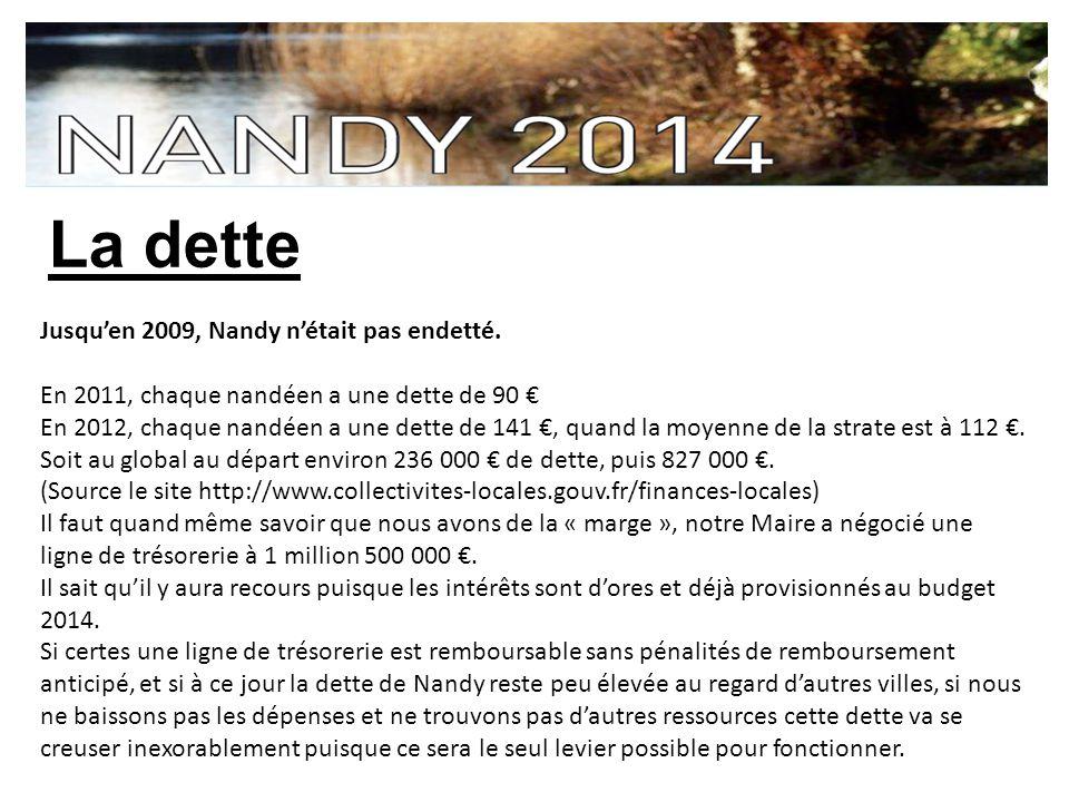 La dette Jusquen 2009, Nandy nétait pas endetté.