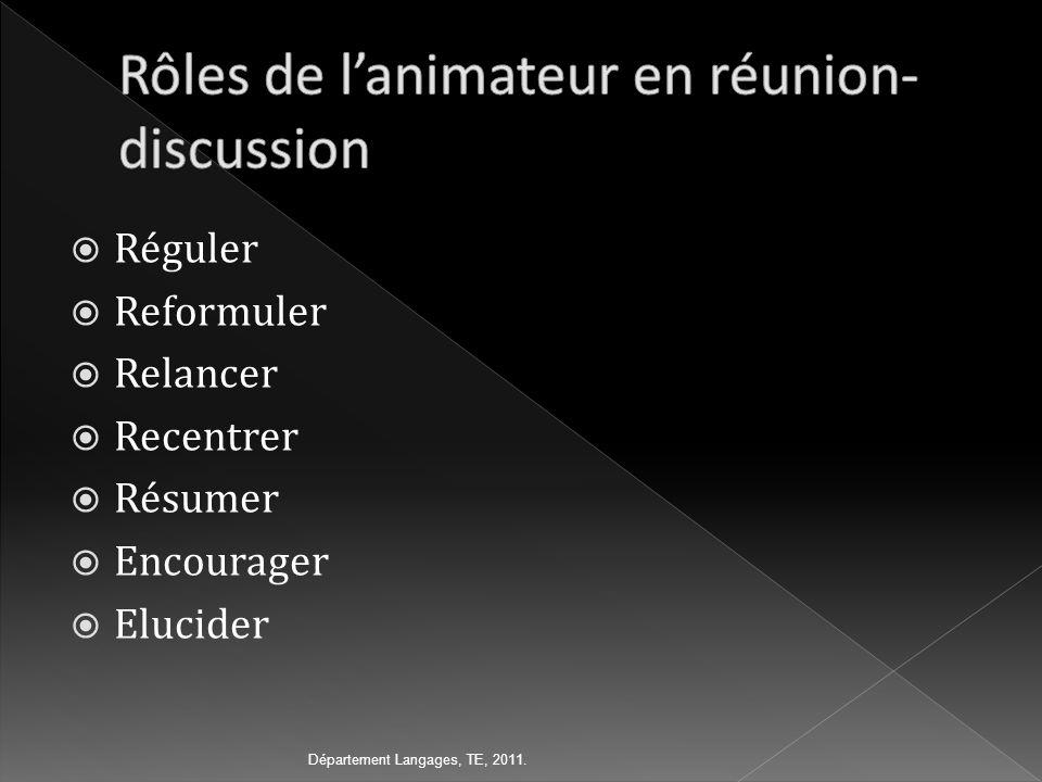 Réguler Reformuler Relancer Recentrer Résumer Encourager Elucider Département Langages, TE, 2011.