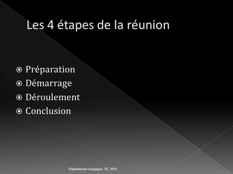 Préparation Démarrage Déroulement Conclusion Département Langages, TE, 2011.