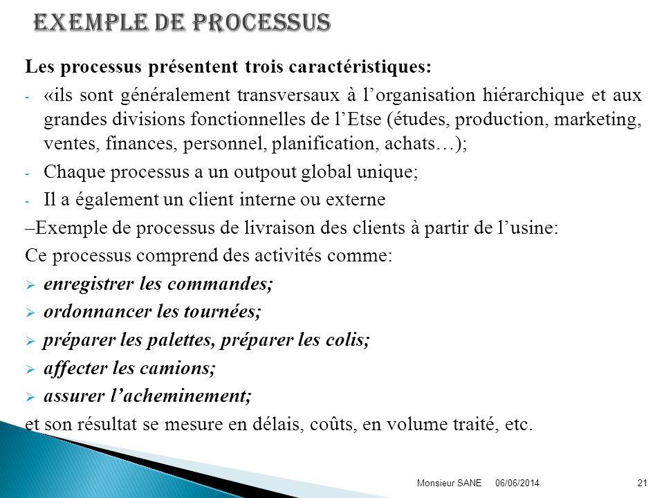 Les processus présentent trois caractéristiques: - «ils sont généralement transversaux à lorganisation hiérarchique et aux grandes divisions fonctionnelles de lEtse (études, production, marketing, ventes, finances, personnel, planification, achats…); - Chaque processus a un outpout global unique; - Il a également un client interne ou externe –Exemple de processus de livraison des clients à partir de lusine: Ce processus comprend des activités comme: enregistrer les commandes; ordonnancer les tournées; préparer les palettes, préparer les colis; affecter les camions; assurer lacheminement; et son résultat se mesure en délais, coûts, en volume traité, etc.