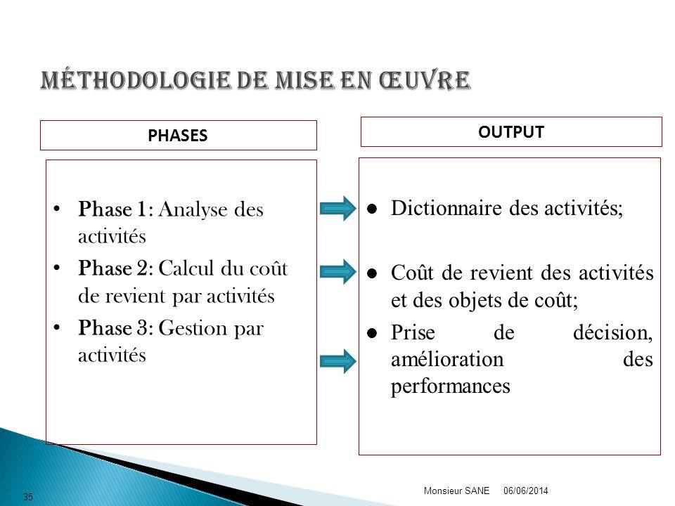06/06/2014Monsieur SANE 35 Phase 1: Analyse des activités Phase 2: Calcul du coût de revient par activités Phase 3: Gestion par activités Dictionnaire