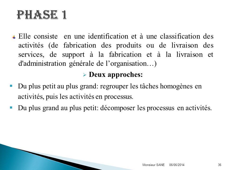 Elle consiste en une identification et à une classification des activités (de fabrication des produits ou de livraison des services, de support à la f