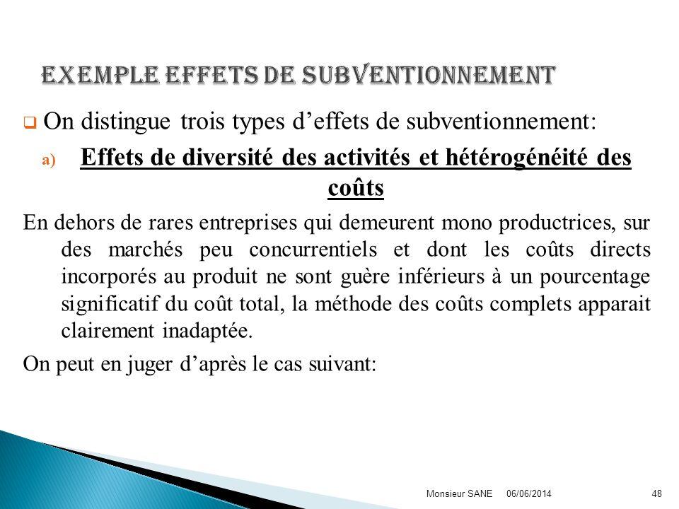 On distingue trois types deffets de subventionnement: a) Effets de diversité des activités et hétérogénéité des coûts En dehors de rares entreprises q