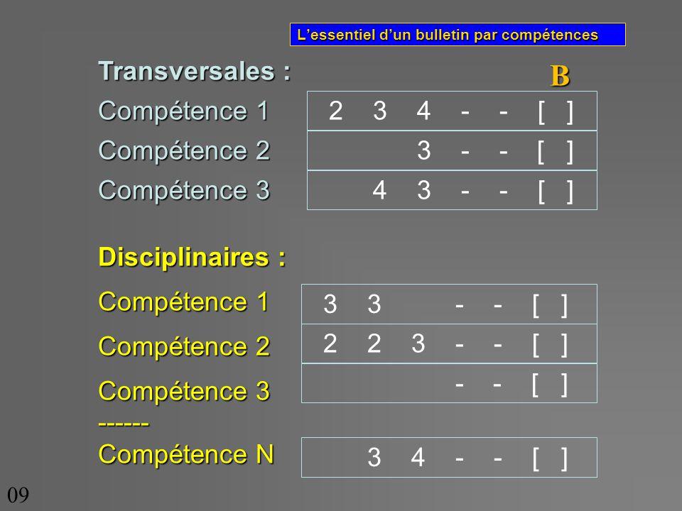 Lessentiel dun bulletin par compétences 09 Transversales : Compétence 1 Compétence 2 Compétence 3 Disciplinaires : Compétence 1 Compétence 2 Compétence 3 ------ Compétence N 2 3 4 - - [ ] 3 - - [ ] 4 3 - - [ ] 3 3 - - [ ] 2 2 3 - - [ ] - - [ ] 3 4 - - [ ] B
