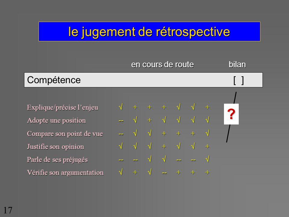 le jugement de rétrospective 17 Compétence [ ] bilan Explique/précise lenjeu Adopte une position Compare son point de vue Justifie son opinion Parle de ses préjugés Vérifie son argumentation ------+--++++++--+--++--++++ en cours de route ?