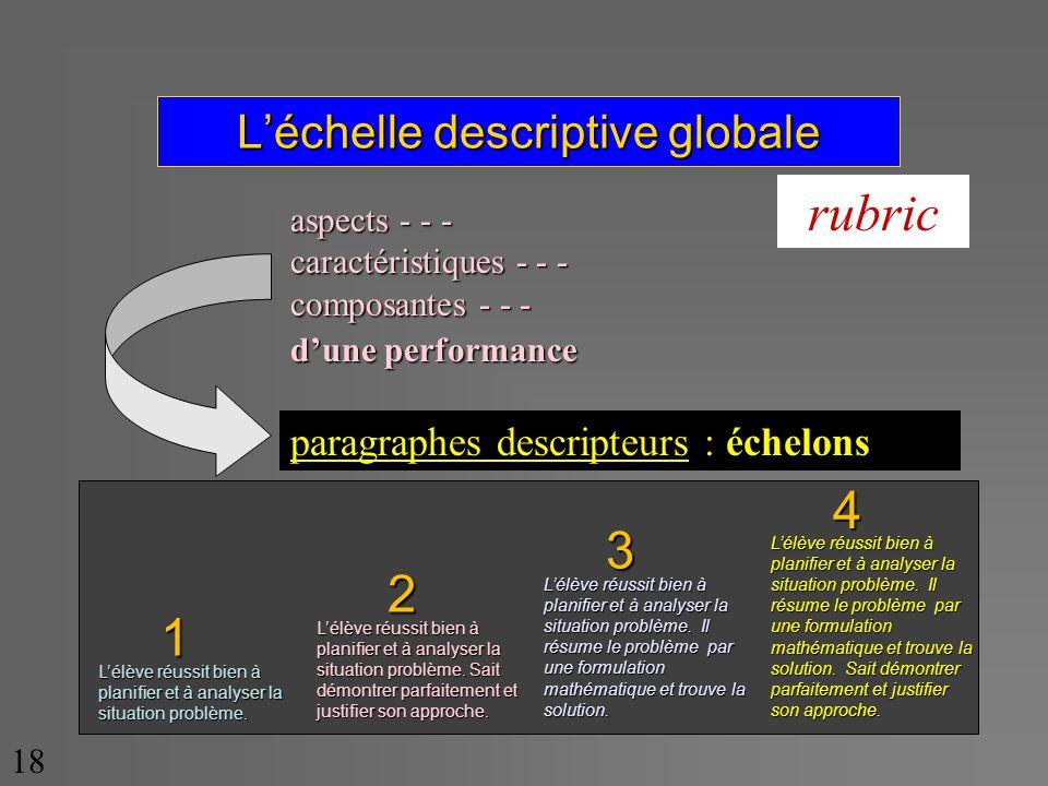 Léchelle descriptive globale rubric aspects - - - caractéristiques - - - composantes - - - dune performance paragraphes descripteurs : échelons Lélève réussit bien à planifier et à analyser la situation problème.