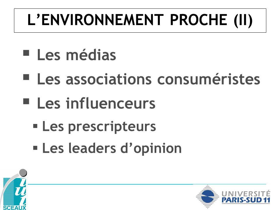 LENTREPRISE LE(S) PRODUIT(S) LES CONCURRENTS LA DEMANDE LENVIRONNEMENT PROCHE LENVIRONNEMENT GLOBAL
