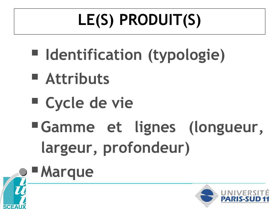 LENTREPRISE LE(S) PRODUIT(S) LES CONCURRENTS