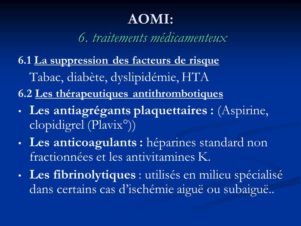 AOMI: 6. traitements médicamenteux 6.1 La suppression des facteurs de risque Tabac, diabète, dyslipidémie, HTA 6.2 Les thérapeutiques antithrombotique