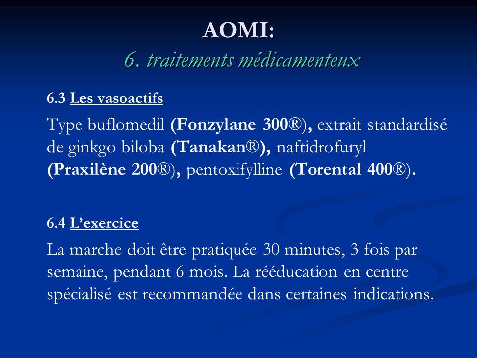 AOMI: 6. traitements médicamenteux 6.3 Les vasoactifs Type buflomedil (Fonzylane 300®), extrait standardisé de ginkgo biloba (Tanakan®), naftidrofuryl