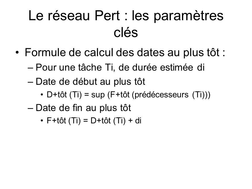 Le réseau Pert : les paramètres clés Formule de calcul des dates au plus tôt : –Pour une tâche Ti, de durée estimée di –Date de début au plus tôt D+tôt (Ti) = sup (F+tôt (prédécesseurs (Ti))) –Date de fin au plus tôt F+tôt (Ti) = D+tôt (Ti) + di