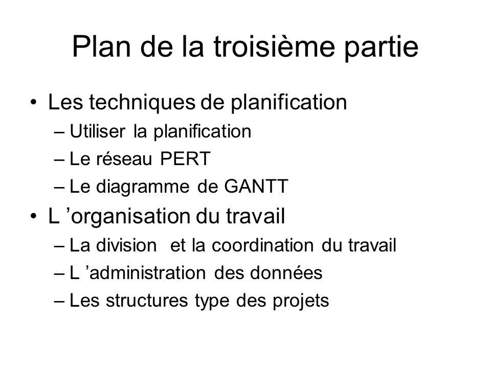 Plan de la troisième partie Les techniques de planification –Utiliser la planification –Le réseau PERT –Le diagramme de GANTT L organisation du travail –La division et la coordination du travail –L administration des données –Les structures type des projets