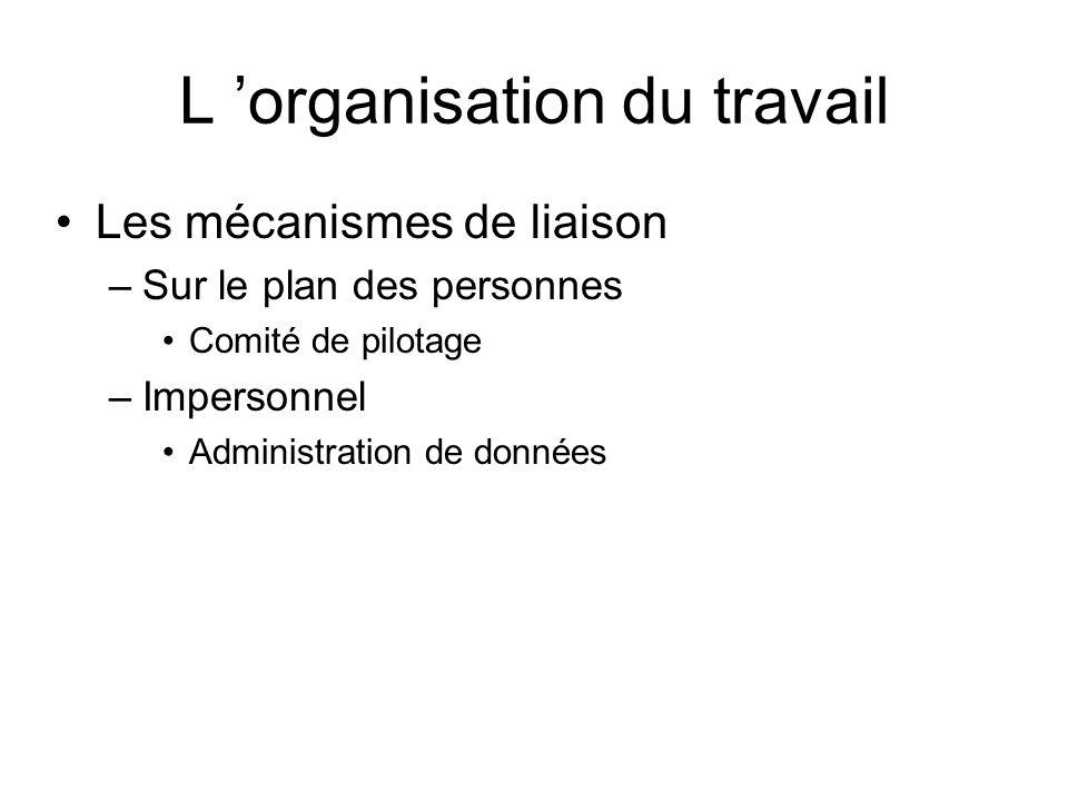 L organisation du travail Les mécanismes de liaison –Sur le plan des personnes Comité de pilotage –Impersonnel Administration de données