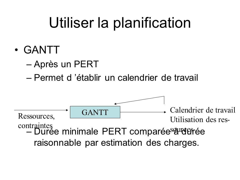 Utiliser la planification GANTT –Après un PERT –Permet d établir un calendrier de travail –Durée minimale PERT comparée à durée raisonnable par estimation des charges.