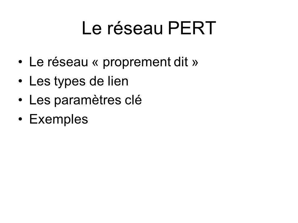 Le réseau PERT Le réseau « proprement dit » Les types de lien Les paramètres clé Exemples