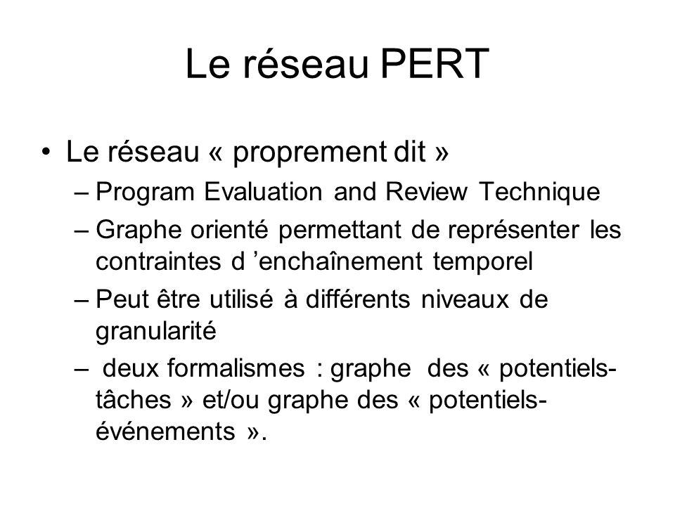 Le réseau PERT Le réseau « proprement dit » –Program Evaluation and Review Technique –Graphe orienté permettant de représenter les contraintes d enchaînement temporel –Peut être utilisé à différents niveaux de granularité – deux formalismes : graphe des « potentiels- tâches » et/ou graphe des « potentiels- événements ».