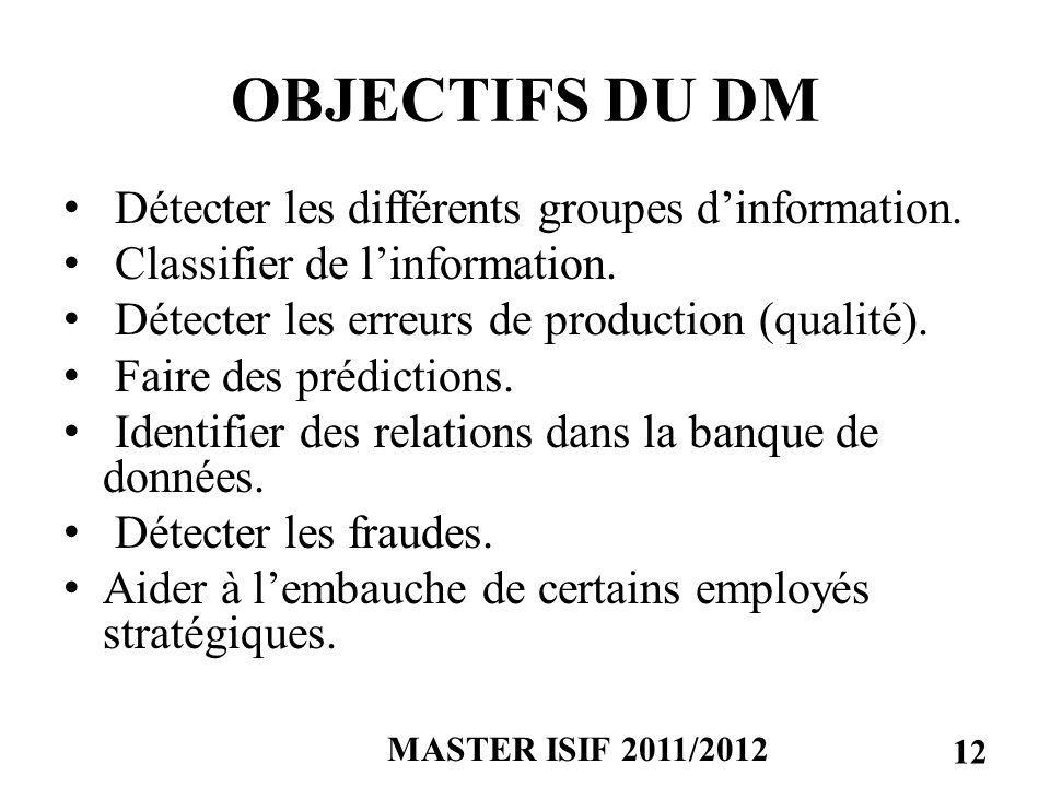 OBJECTIFS DU DM Détecter les différents groupes dinformation. Classifier de linformation. Détecter les erreurs de production (qualité). Faire des préd